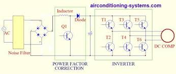 air conditioning diagram. in the simplified diagram below, single phase power supply is used. if 3-phase used, six diodes will be needed to convert ac dc air conditioning