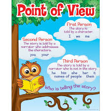 Point of VIew - Mrs. Meredith's Language Arts