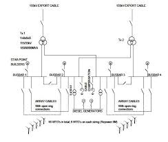 single line diagram electrical wiring images explore single line diagram plant single and more plants line diagram