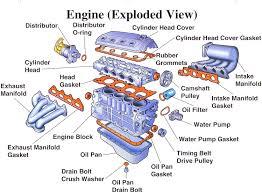 diagram of car intake product wiring diagrams \u2022 1967 VW Engine Diagram engine diagrams for cars diagram of a car engine diagrams car engine rh enginediagram net turbosmart boost controller diagram air intake system diagram