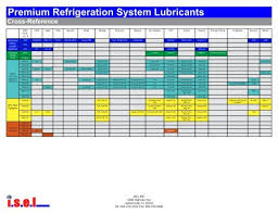 Compressor Oil Cross Reference Chart Refrigeration Cross Reference Synthetic Lubricants From Isel