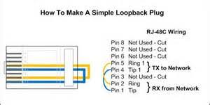 similiar t1 rj45 keywords t1 ds1 smart jack rj 48c wiring explained end to end bohack
