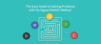 How To Use Dmaic Process To Solve Problems Dmaic Tools