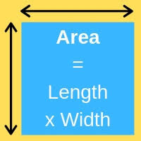 Area Calculation In Feet And Inches