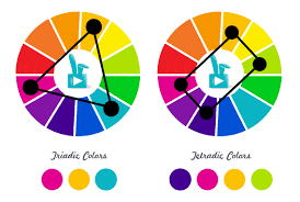 Definition of a Triadic Color Scheme | houseofdesign.info
