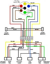 7 wire trailer wiring diagram dodge 2500 wiring diagram wonderful gm trailer wiring diagram 7 way diagrams plug chevyinspirational gm trailer wiring diagram gmc diagrams