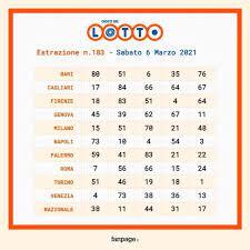 Nell'archivio concorsi puoi anche cercare per data o per numero di concorso e visualizzare i numeri della combinazione vincente. Estrazioni Lotto Superenalotto E 10elotto Di Sabato 6 Marzo 2021 Numeri Vincenti