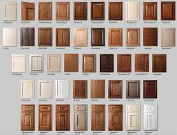 full size of cabinets drawers kitchen design door without for types styles laminate refinishing drawer theril