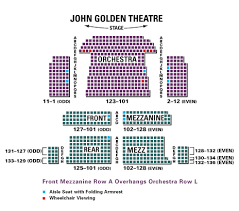 John Golden Theatre Theatregold Database