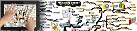gain clarity by mapping your career path to improve career prospects gain needed clarity by mapping your career path