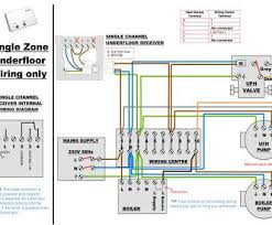 10 cleaver electrical wiring diagram lighting pictures type on screen electric thermostat wiring diagram columbus electric thermostat wiring diagram basic electrical wiring electric baseboard heaters columbus