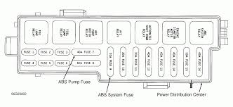 1995 jeep cherokee sport (4 0l inline 6cyl) turn signal issue 2001 jeep grand cherokee fuse box diagram at 2001 Jeep Cherokee Sport Fuse Box Layout