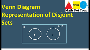 Disjoint Venn Diagram Example What Is Disjoint Set Venn Diagram Representation Of Disjoint Sets Math Dot Com