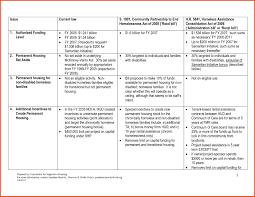 014 Microsoft Word Strategic Plan Template Inspirational Design And