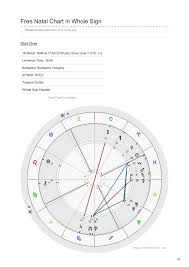 Theastrocodex Com Free Natal Chart In Whole Sign Pdf Docdroid