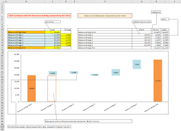 Waterfall Chart In Excel 2013 And Older Datahappy