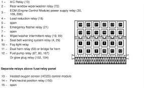 jetta fuse box diagram relays pictures gorgeous wiring schematic corrado fuse box diagram at Vr6 Fuse Box Diagram