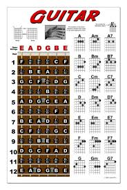 Guitar Notes Chart Guitar Fretboard And Chord Chart Instructional Poster