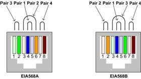 wiring diagram for a cat 5 cable the wiring diagram cat5 wiring connection diagram nilza wiring diagram