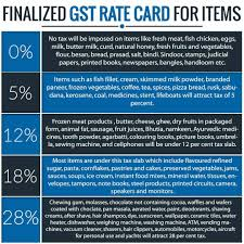 Gst Tax Rate Chart For Fy 2017 2018 Ay 2018 2019 Goods And