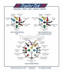 13 pin caravan plug wiring diagram Trailer Socket Wiring Diagram Uk 13 pin trailer plug wiring diagram uk wiring diagram trailer socket wiring diagram uk