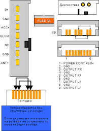 ford car radio stereo audio wiring diagram autoradio connector wire ford car radio stereo audio wiring diagram autoradio connector wire installation schematic schema esquema de conexiones stecker konektor connecteur cable