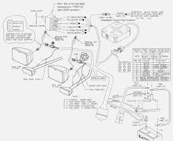 2008 chevy 1500 fisher plow wiring harness 2008 wiring diagrams boss snow plow installation instructions at Boss Plow Wiring Harness Diagram