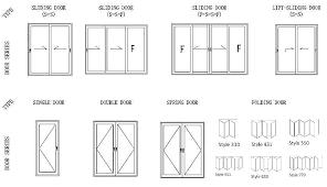 Pgt Sliding Glass Door Size Chart Sliding Glass Patio Door Measurements Dimensions For