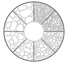 Grain Size Analysis In Metals And Alloys