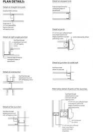 metal framing details. Metal Stud Corner Detail Partition Details Metal Framing Details C