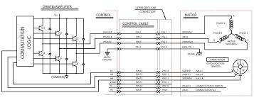 bodine electric dc motor wiring diagram brushless dc motor wiring impremedia net fair diagram
