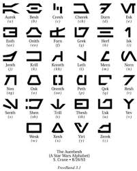 Let's learn the nato military alphabet code words and their pronunciation. Aurebesh Wookieepedia Fandom