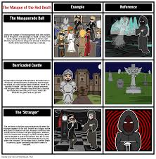 the masque of the red death allegory storyboard