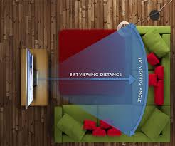 Led Tv Distance Chart Sitting Too Close To Your Tv Why Distance Matters B H Explora
