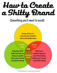 brand image shitty brand