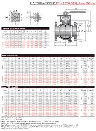 Cameron Ball Valve Torque Chart Flow Tek Flanged Ball Valve 2 Piece