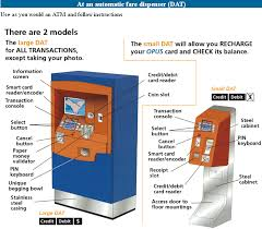 Vending Machines For Sale In Montreal Cool OPUS Card RTL