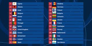 В финал «евровидения» после двух отборов в 2021 году прошли 26 участников. 238rlv0m8knmrm