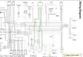 gy6 cdi wiring diagram wiring diagram gy6 racing cdi wiring diagram and hernes source electrical parts and systems for your 125cc or 150cc gy6 scooter