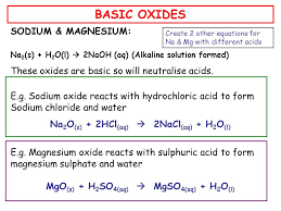 Title: Lesson 4 Period 3 Oxides Learning Objectives: Understand ...
