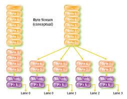 Презентация на тему •Используется избыточное защищенное от помех  •Вся контрольная информация передается по тем же линиям что и данные используется стек протоколов из нескольких уровней включая маршрутизацию данных