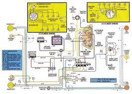 1968 ford wiring diagram wiring diagram 2018 Ford Distributor Diagram at 68 Ford Custom 500 Fuel Wiring Diagram