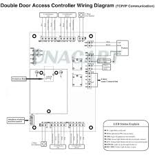wiegand 26 bit security tcp ip ethernet network access control hid miniprox manual at Wiegand Reader Wiring Diagram