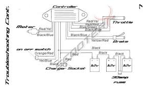 wiring diagram for cc mini chopper wiring image 49cc mini chopper wiring diagram jodebal com on wiring diagram for 49cc mini chopper