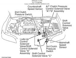 Wiring Diagram Honda Accord 2007