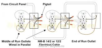 wiring a switch from an existing outlet simple duplex outlet wiring wiring a switch from an existing outlet duplex outlet wiring diagram plug wiring diagrams neon
