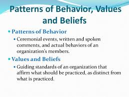 Patterns Of Behavior Simple Organizational Culture And Ethical Behavior