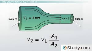 fluid mass flow rate and the continuity equation lesson transcript study com