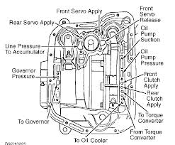 dodge 46rh transmission diagram dodge database wiring 2014 05 15 215451 2