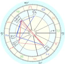 Find Your Natal Chart How To Generate Your Western Astrology Chart